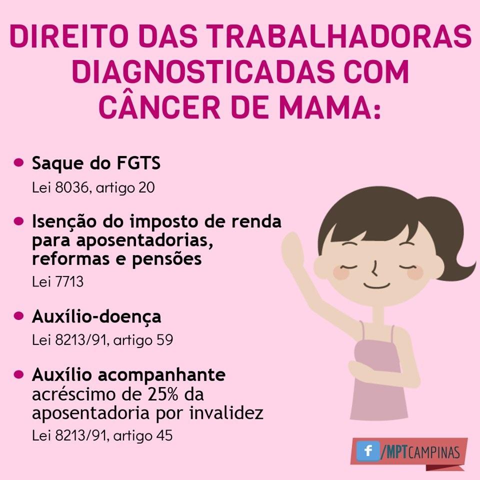 75a67596b251 Direito das trabalhadoras diagnosticas com câncer de mama